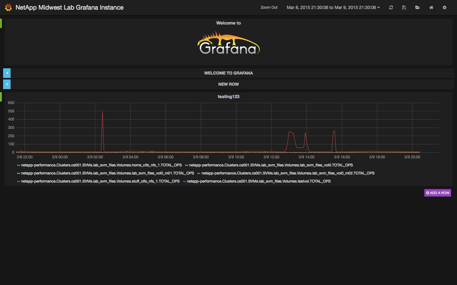 Grafana_Server